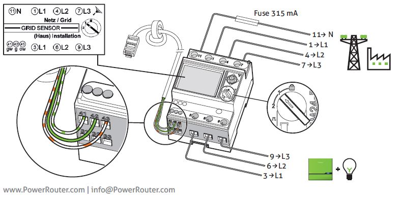 The 3 phase grid (consumption) sensor – Help Center