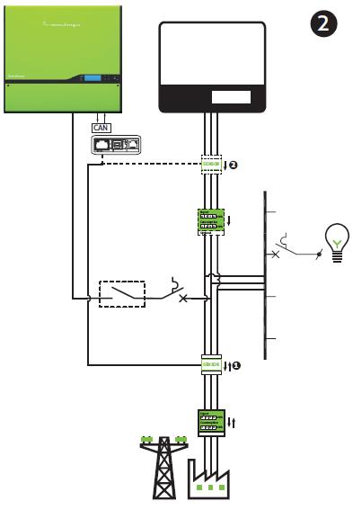 der 3 phasen generation sensor hilfezentrum. Black Bedroom Furniture Sets. Home Design Ideas