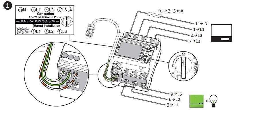 der 3 phasen generation sensor hilfe centrum. Black Bedroom Furniture Sets. Home Design Ideas